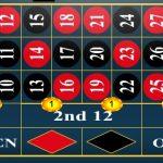 Méthode roulette sur les sixains