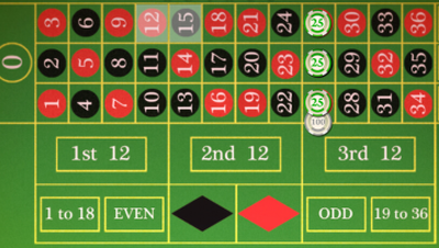 methode-roulette-sur-les-transversales-400x204